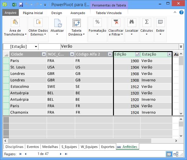 A tabela Hosts, com Edição e Estação selecionados
