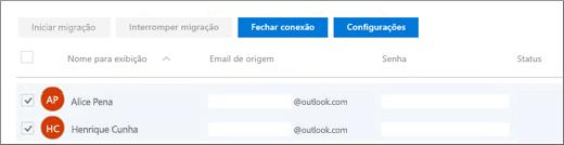 Todos os usuários são relacionados com o email pré-preenchido