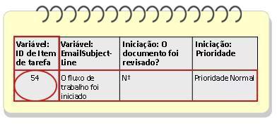 As variáveis de fluxo de trabalho residem em um local semelhante ao bloco de anotações