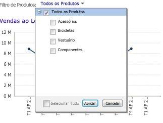 filtro de web part com todos os produtos selecionados