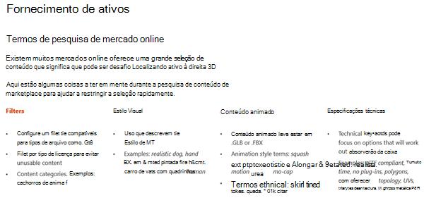 Captura de tela da seção ativos de sourcing das diretrizes de conteúdo 3D