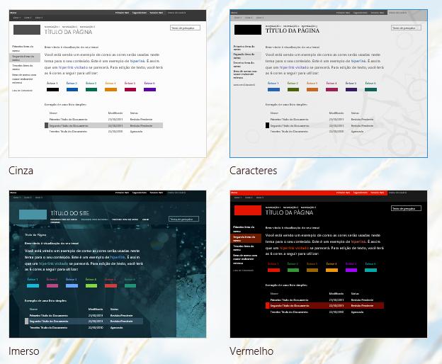 Alterando a aparência de um site