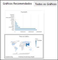 Gráfico por valor recomendado do gráfico de mapa do Excel