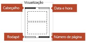 A imagem de visualização mostra quais itens aparecerão em anotações impressas páginas.