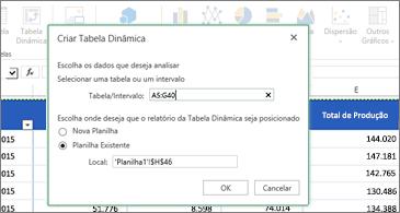 Planilha em segundo plano e caixa de diálogo Criar Tabela Dinâmica em primeiro plano