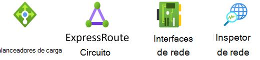 Estêncil de rede do Azure.