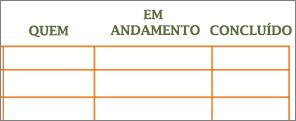 Antigo modelo Lista de Tarefas Pendentes do Word com células em branco em linhas e colunas.