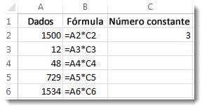 Dados na coluna A, fórmulas na coluna B e o número 3 na célula C2