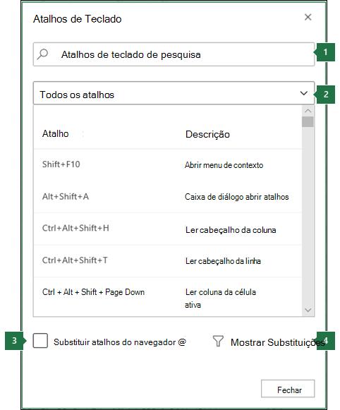 Caixa de diálogo de atalhos do teclado