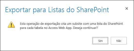 Captura de tela da caixa de diálogo de confirmação. Clicar em sim exportará os dados para listas do SharePoint e em não cancelará a exportação.
