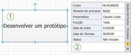 Uma forma Processo sem gráficos de dados
