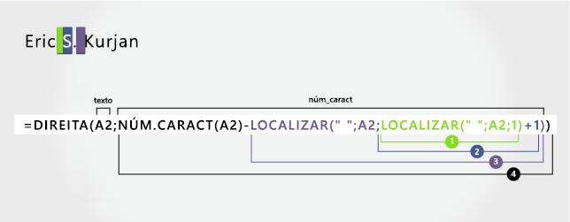 A segunda função PESQUISAR em uma fórmula para separar o nome, os nomes do meio e o sobrenome