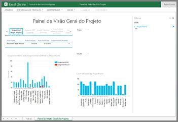 A pasta de trabalho Painel Visão Geral do projeto oferece informações de alto nível sobre tarefas para seus projetos