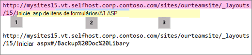 Diagrama do que remover da URL para usar com copiar para