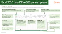 Miniatura do guia para mudar do Excel 2010 para o Office 365
