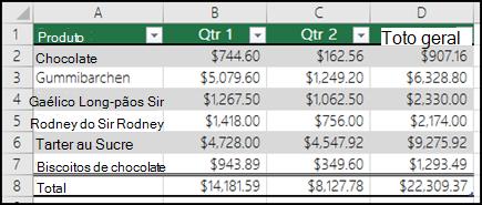Opções de estilo de tabela XLO