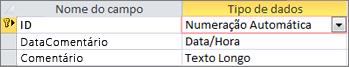 A chave primária da Numeração Automática está etiquetada como ID no modo Design da Tabela no Access