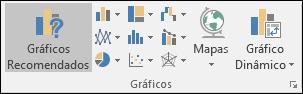 Grupo da faixa de opções do gráfico do Excel
