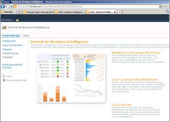 Central de Business Intelligence no SharePoint Server 2010