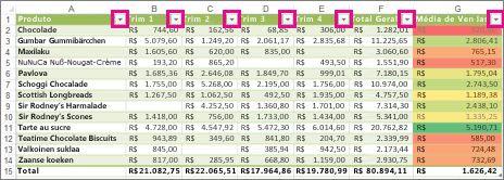 Uma tabela do Excel mostrando os filtros internos