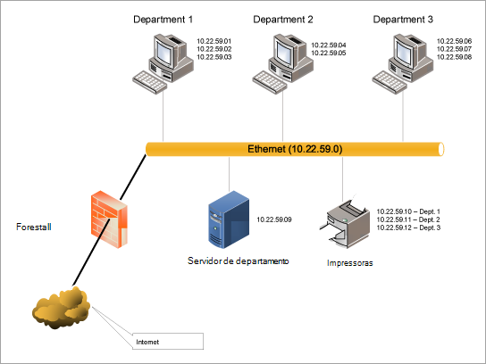 Baixar o modelo de diagrama da LAN Ethernet