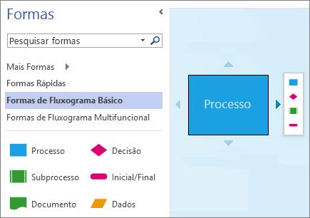 Captura de tela do painel de Formas e uma página de diagrama exibindo uma forma, as setas de Conexão Automática e minibarra de ferramentas.
