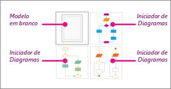 Miniaturas de Fluxograma Básico do Visio: 1 modelo em branco e 3 iniciadores de diagramas