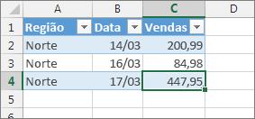 selecione a última célula e pressione tab para adicionar uma nova linha de tabela