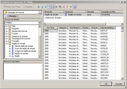 Consulta MDX para amostra de banco de dados tabular