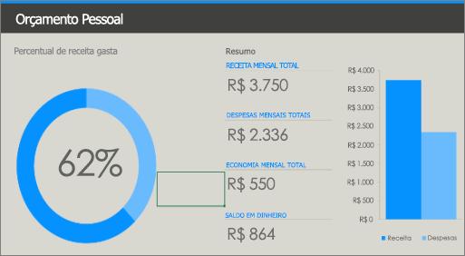 Modelo antigo de Orçamento pessoal do Excel com cores de baixo contraste (azul e azul claro em uma tela de fundo cinza).
