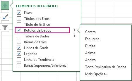 Opções de rótulo de dados em elementos do gráfico