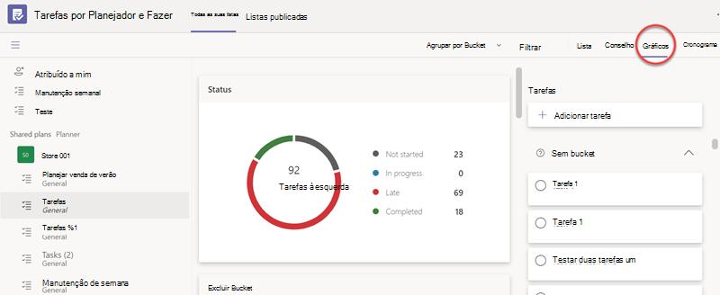 Exibição de gráficos de tarefas em Teams