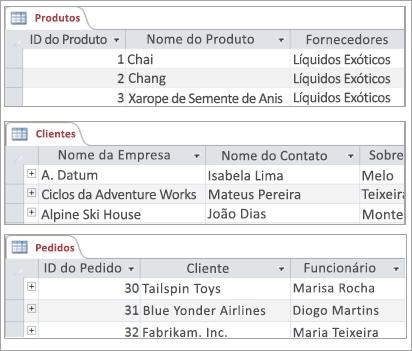Trechos das tabelas Produtos, Clientes e Pedidos