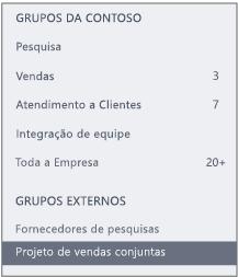 Captura de tela da barra de navegação do Yammer mostrando uma seção de Grupos Externos