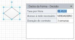 A forma de decisão com três campos de forma e os valores correspondentes