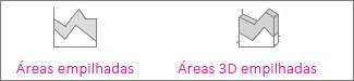 Gráficos de área empilhada e área 3D empilhada