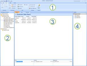 Interface do usuário do Dashboard Designer, com as quatro áreas identificadas por números