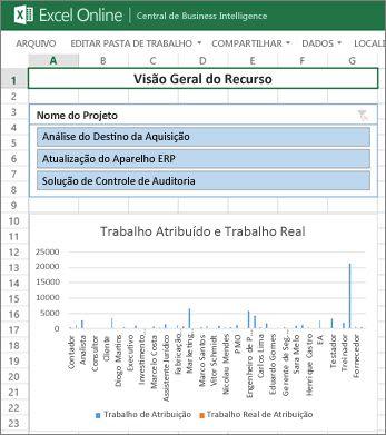 A pasta de trabalho Visão Geral do Recurso oferece informações do recurso para seus projetos
