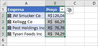Os preços das ações aparecem na nova coluna