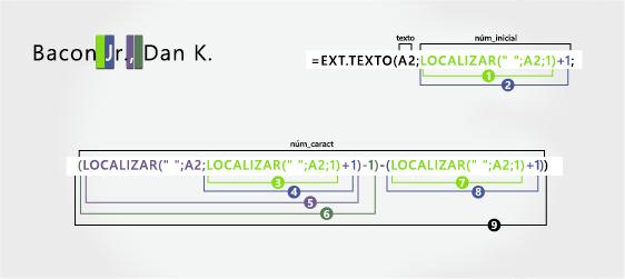 Fórmula para separar um sobrenome e o sufixo primeiro, com vírgula