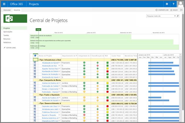 Captura de tela do modo de exibição personalizado do Centro de Projeto.