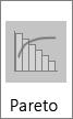 Subtipo de gráfico de Pareto nos gráficos de Histograma disponíveis