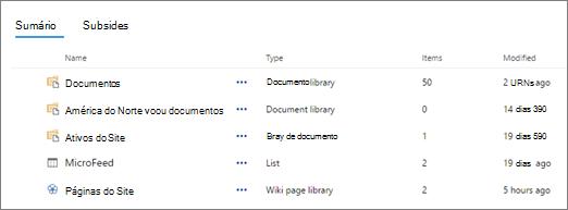 Seção de conteúdo na página de conteúdo do Site