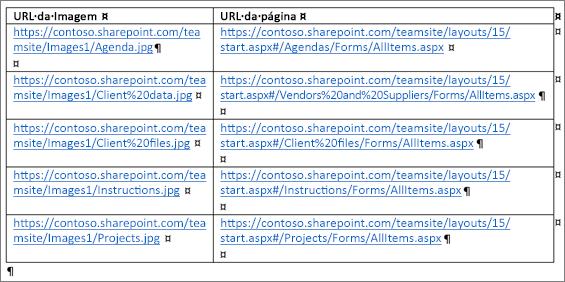 Uma tabela que tem as URLs da imagem e as URLs da página