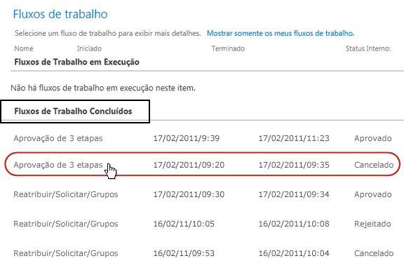 lista fluxos de trabalho concluídos na página fluxos de trabalho de um item