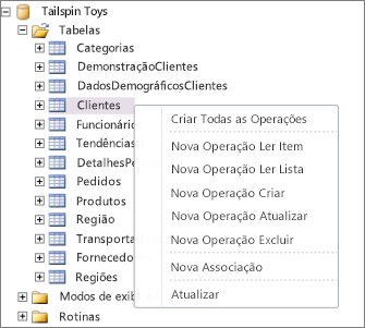 Captura de tela que mostra o banco de dados da Tailspintoys no SharePoint Designer. Se você clicar com o botão direito do mouse no nome da tabela, um menu será exibido, onde você poderá selecionar operações a serem criadas.