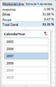 Resultado incorreto de Soma de % das vendas na Tabela Dinâmica