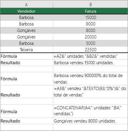 Exemplos de combinações de texto e números