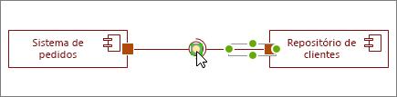 Forma de Interface necessária conectada a Interface fornecida
