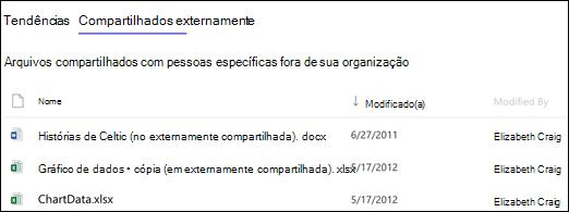 Uso de Site Online do SharePoint - arquivos compartilhados externamente